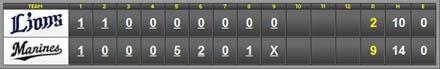 score_20100824.jpg