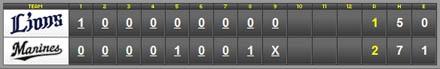 score_20100826.jpg