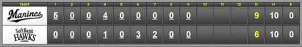 score_20100828.jpg