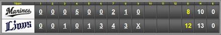 score_20100910.jpg