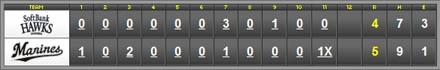 score_20100914.jpg