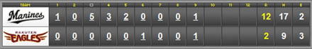 score_20100921.jpg