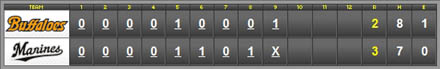 score_20100929.jpg