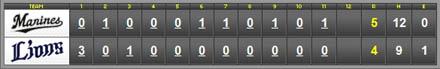 score_20101010.jpg