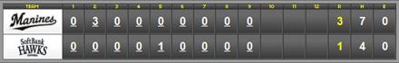 score_20101014.jpg