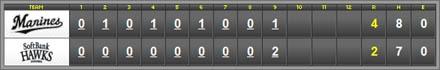 score_20101017.jpg