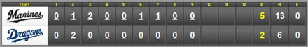 score_20101030.jpg