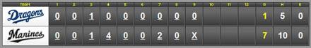 score_20101102.jpg