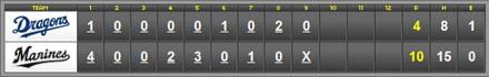 score_20101104.jpg
