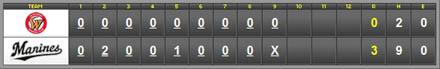 score_20101113.jpg