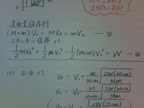 相互作用と保存則(1)