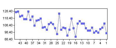 CHART20091113.jpg