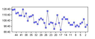 CHART20091211.jpg