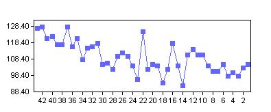 CHART43.jpg