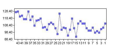 CHART44.jpg