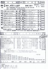 最後の繋駕速歩競走の出走表・成績表