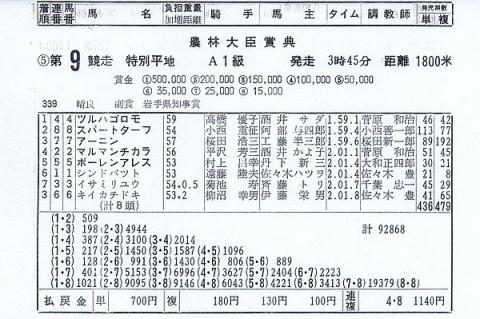 農林大臣賞典の成績表