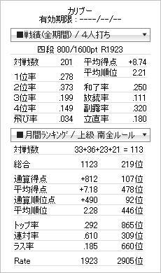 tenhou_prof_20100125.jpg
