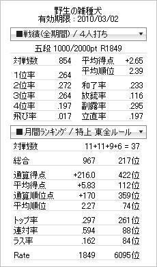 tenhou_prof_20100218.jpg