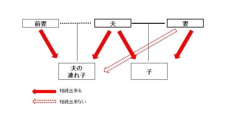 sozoku001.jpg