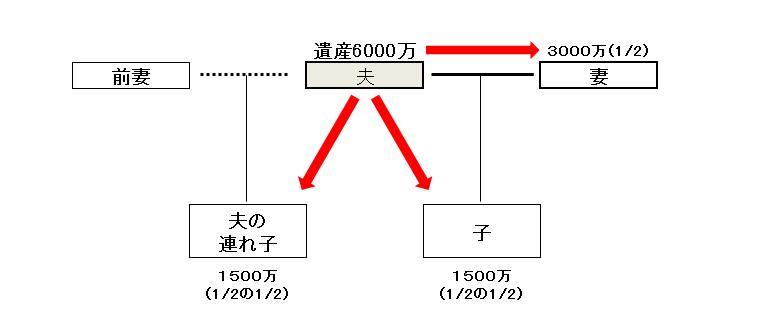 sozoku002.jpg