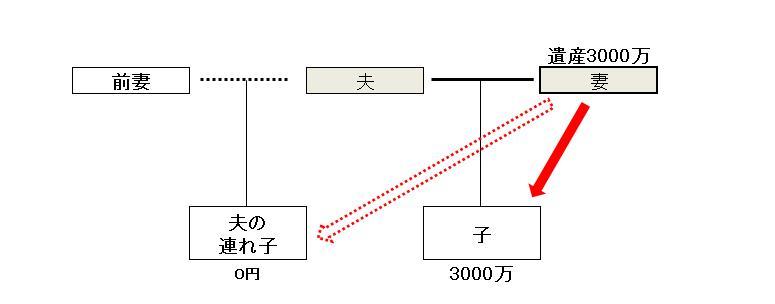 sozoku003.jpg