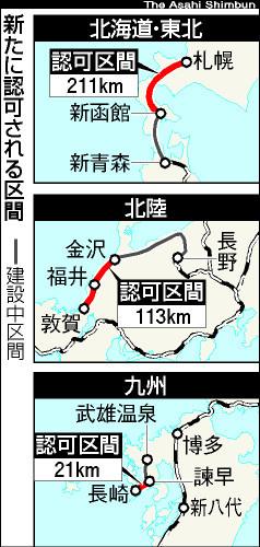 新たに認可される新幹線