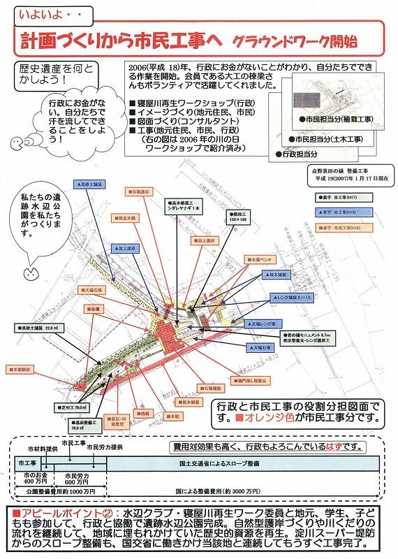 寝屋川紙芝居07-03
