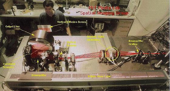 MIT_Holovideo.jpg