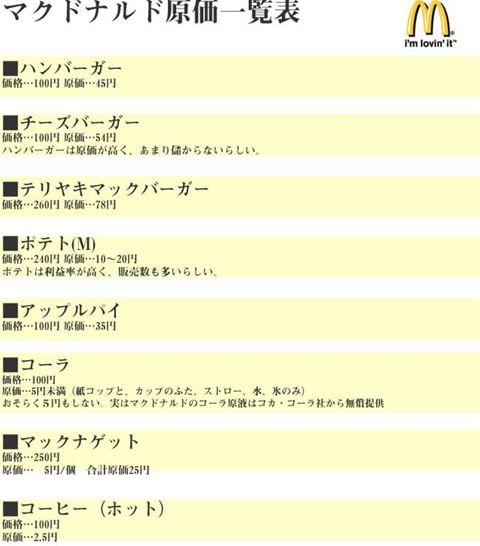 macdnald_kakakuhyou_R.jpg