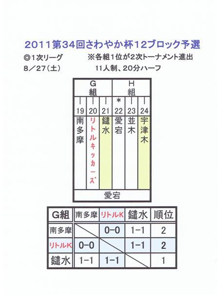 2011.8.27(6年)12Bさわやか杯1次L結果