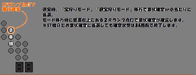 パチンコ-セグ.com┃秘宝伝 セグ判別・朝一ランプ解説