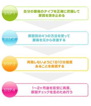 step-H4.jpg