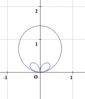 特殊形図1