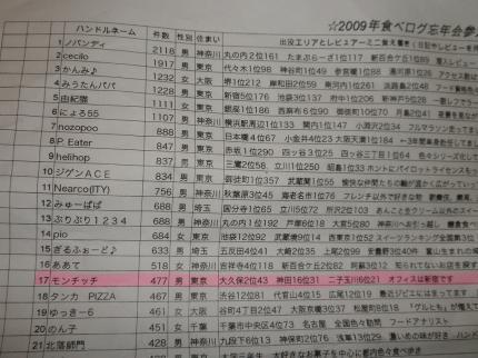 PC130128.jpg