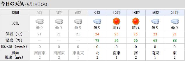 スクリーンショット(2011-06-14 9.58.46)