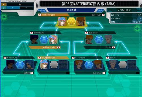 内戦トーナメント表SSタマ縮小