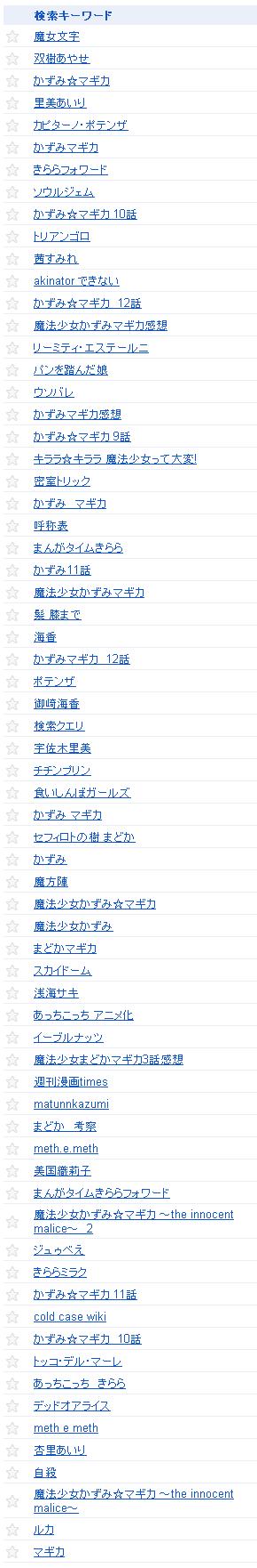 2012/01/02の検索クエリ一覧