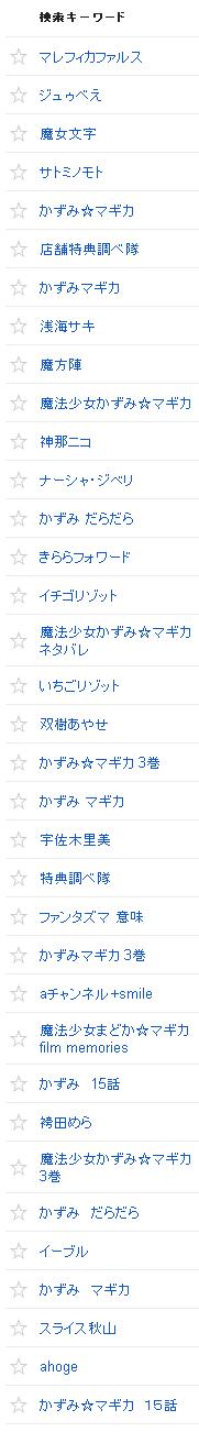 2012/04/02の検索クエリ一覧(ウェブマスターツール)の上位