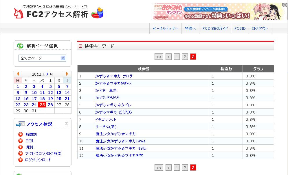 2012/07/25の検索キーワードfc2解析調べ