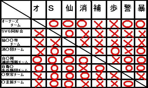 コピー ~ 表