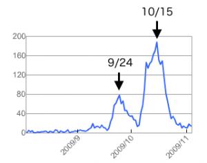 スクリーンショット(2009-11-03 21.17.59)
