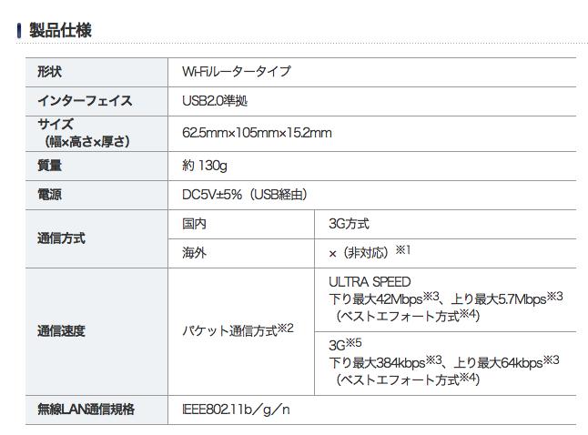 スクリーンショット 2012-03-28 16.48.50