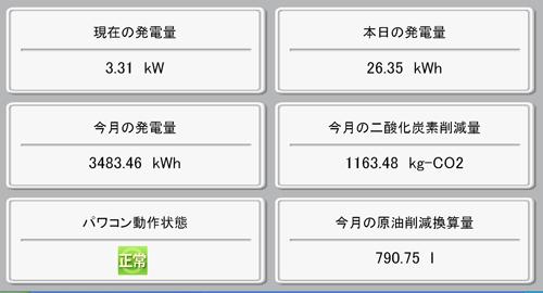 モニター画面!2011.4.30