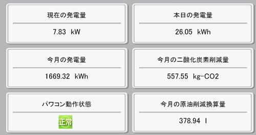 モニター画面!2011.6.20