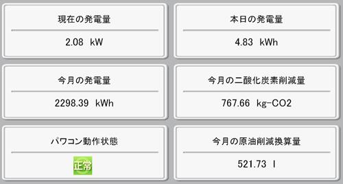 モニター画面!2011.7.20
