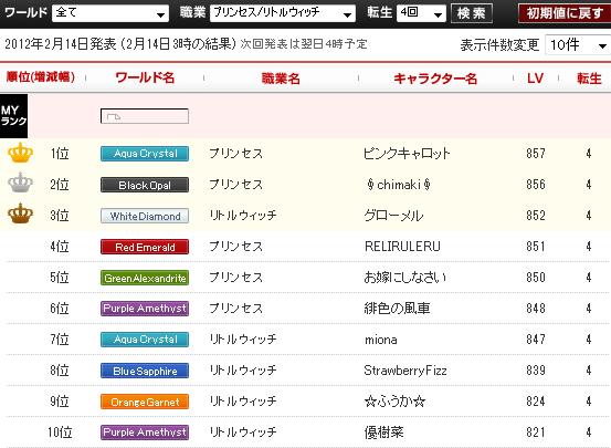 20120214juni-zenhime.png