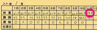 Mさんの体重記録表