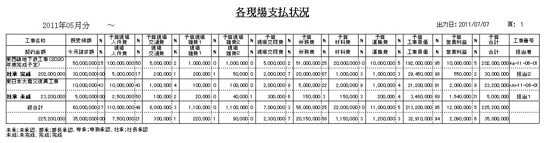 各現場支払状況出力イメージ(全体)