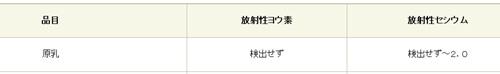 埼玉0622